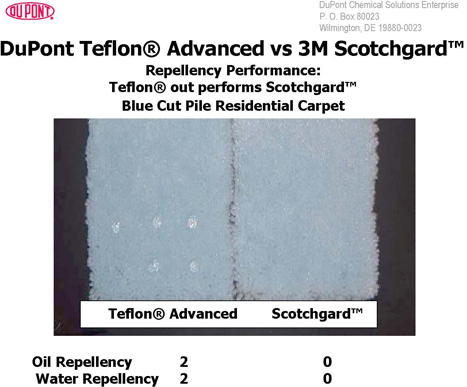Oil and Water Repellent Carpet Comparison